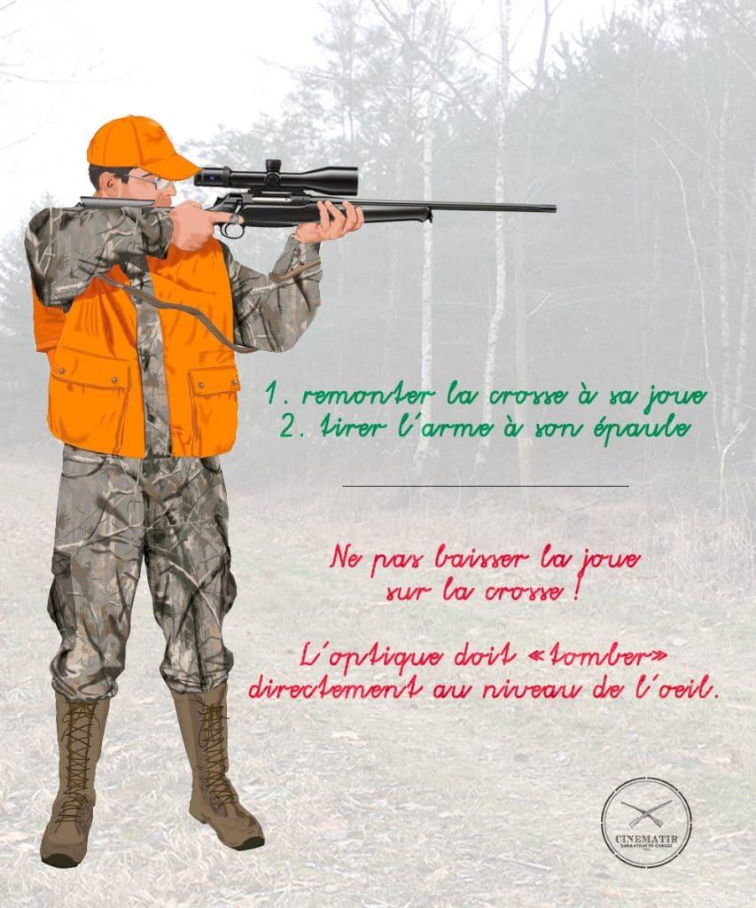 Technique de tir : comment bien épauler une carabine?